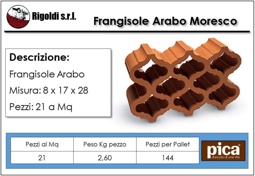 locandina frangisole
